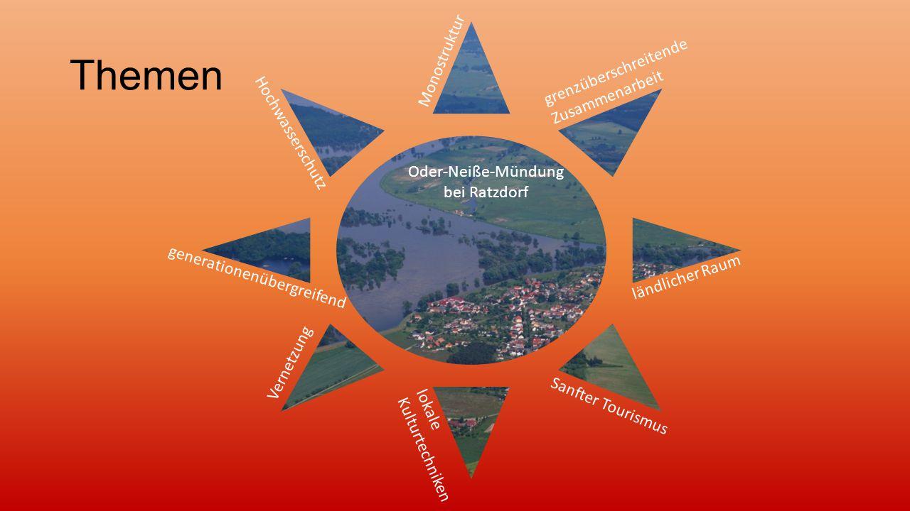 Themen lokale Kulturtechniken Oder-Neiße-Mündung bei Ratzdorf Hochwasserschutz ländlicher Raum Vernetzung Sanfter Tourismus grenzüberschreitende Zusam