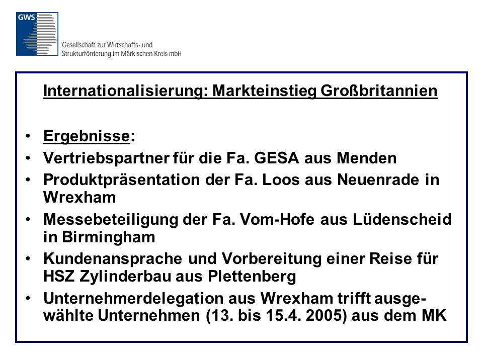 Internationalisierung: Markteinstieg Großbritannien Ergebnisse: Vertriebspartner für die Fa.