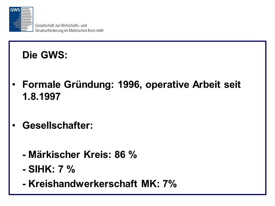 Die GWS: Formale Gründung: 1996, operative Arbeit seit 1.8.1997 Gesellschafter: - Märkischer Kreis: 86 % - SIHK: 7 % - Kreishandwerkerschaft MK: 7%