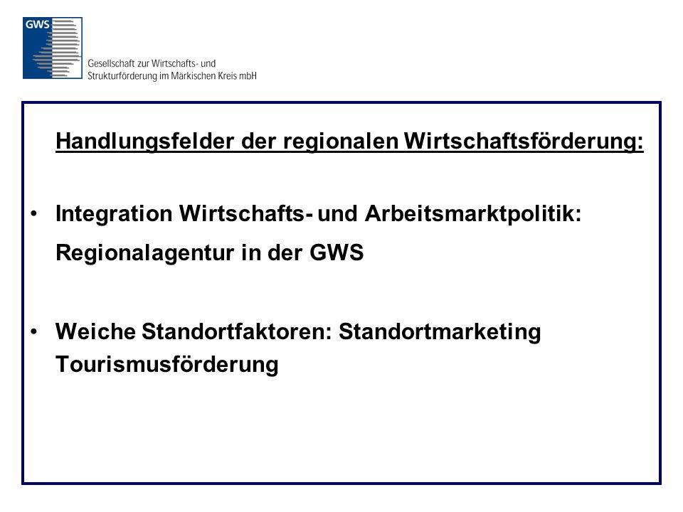 Handlungsfelder der regionalen Wirtschaftsförderung: Integration Wirtschafts- und Arbeitsmarktpolitik: Regionalagentur in der GWS Weiche Standortfaktoren: Standortmarketing Tourismusförderung