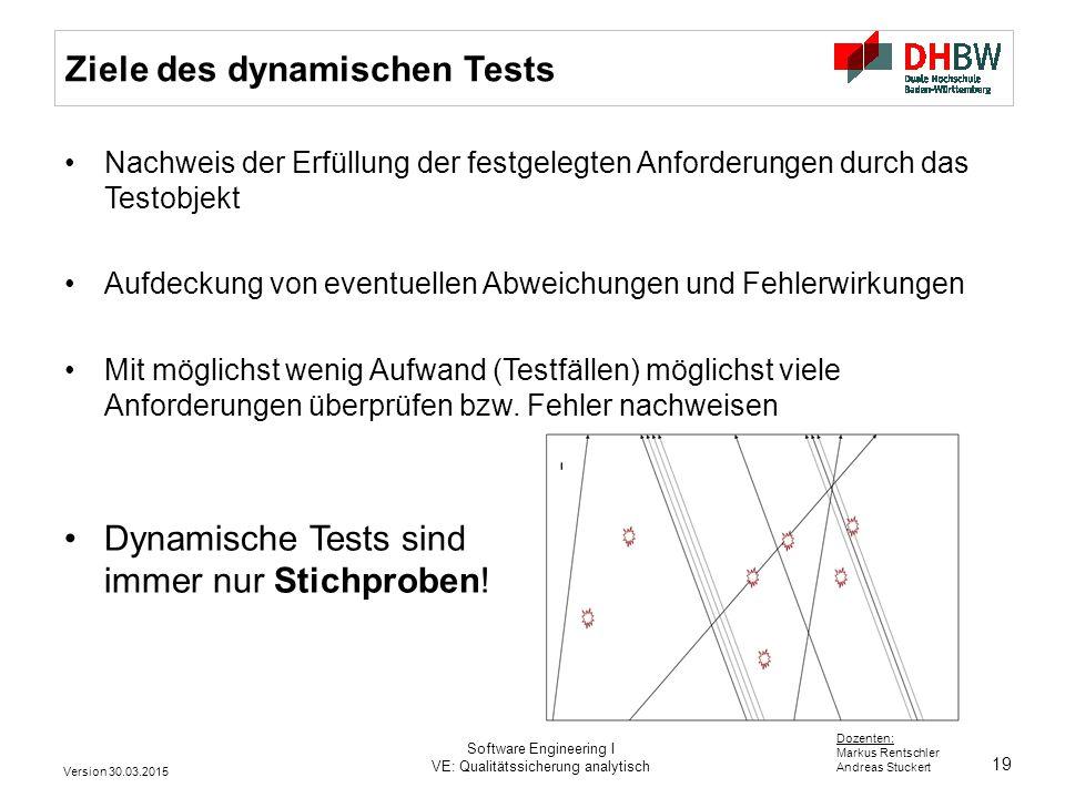 19 Dozenten: Markus Rentschler Andreas Stuckert Version 30.03.2015 Software Engineering I VE: Qualitätssicherung analytisch Ziele des dynamischen Test