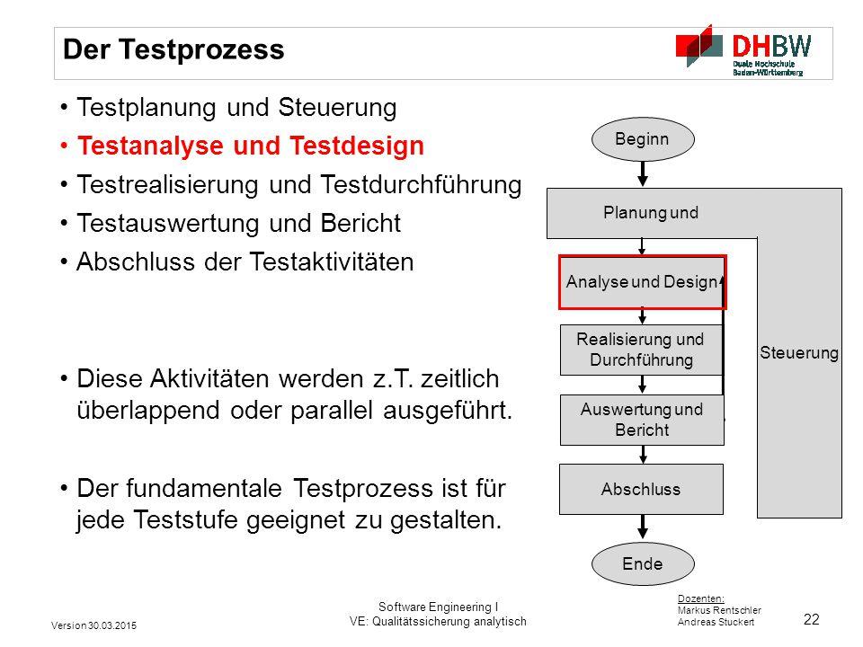 22 Dozenten: Markus Rentschler Andreas Stuckert Der Testprozess Testplanung und Steuerung Testanalyse und Testdesign Testrealisierung und Testdurchfüh