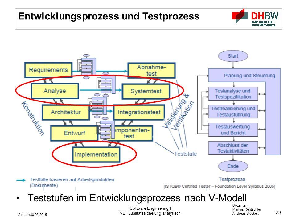 23 Dozenten: Markus Rentschler Andreas Stuckert Entwicklungsprozess und Testprozess Teststufen im Entwicklungsprozess nach V-Modell Version 30.03.2015