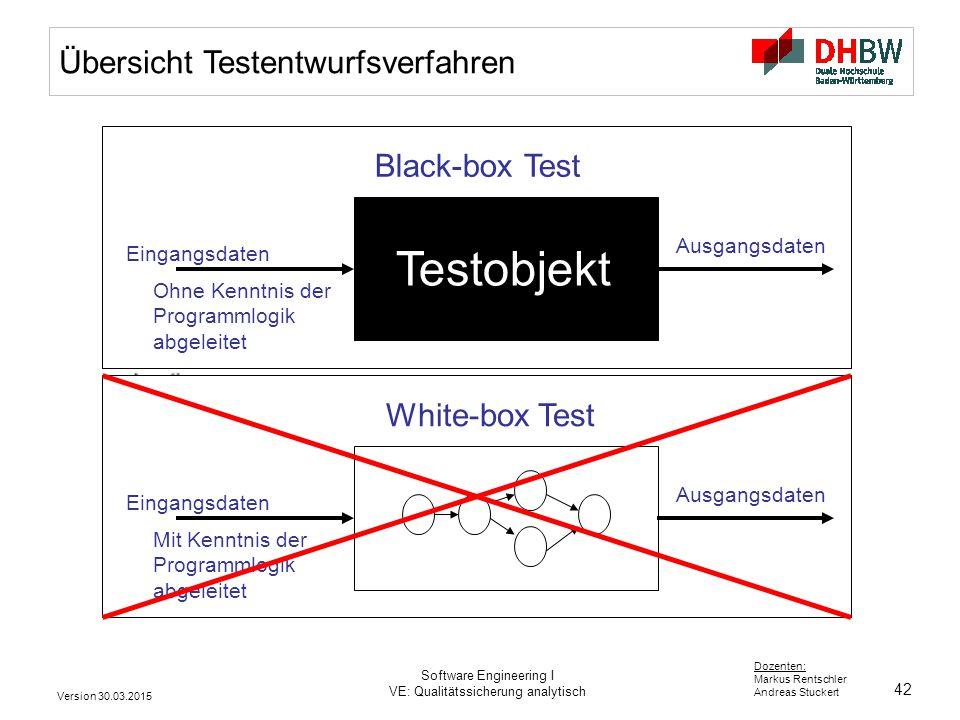 42 Dozenten: Markus Rentschler Andreas Stuckert Version 30.03.2015 Software Engineering I VE: Qualitätssicherung analytisch Übersicht Testentwurfsverf