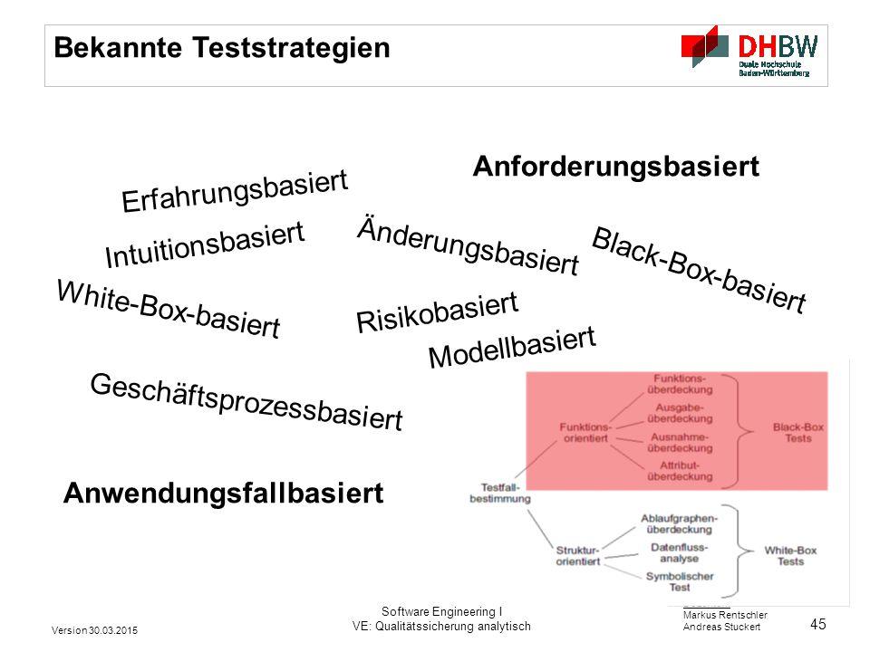 45 Dozenten: Markus Rentschler Andreas Stuckert Bekannte Teststrategien Anforderungsbasiert Erfahrungsbasiert Geschäftsprozessbasiert White-Box-basier