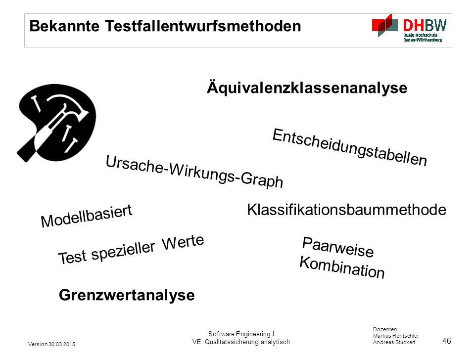 46 Dozenten: Markus Rentschler Andreas Stuckert Bekannte Testfallentwurfsmethoden Äquivalenzklassenanalyse Ursache-Wirkungs-Graph Entscheidungstabelle