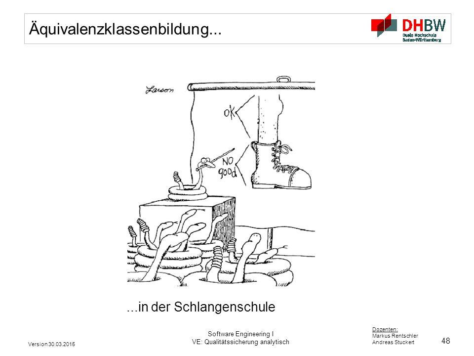 48 Dozenten: Markus Rentschler Andreas Stuckert Version 30.03.2015 Software Engineering I VE: Qualitätssicherung analytisch Äquivalenzklassenbildung......in der Schlangenschule
