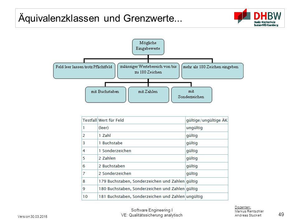 49 Dozenten: Markus Rentschler Andreas Stuckert Version 30.03.2015 Software Engineering I VE: Qualitätssicherung analytisch Äquivalenzklassen und Gren