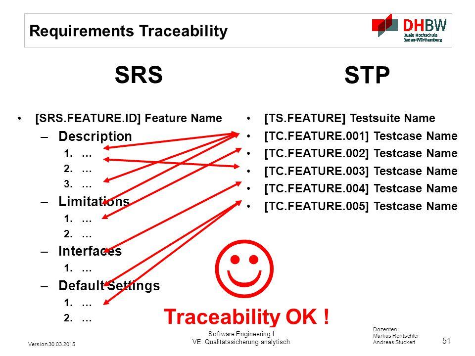 51 Dozenten: Markus Rentschler Andreas Stuckert STP [TS.FEATURE] Testsuite Name [TC.FEATURE.001] Testcase Name [TC.FEATURE.002] Testcase Name [TC.FEATURE.003] Testcase Name [TC.FEATURE.004] Testcase Name [TC.FEATURE.005] Testcase Name SRS [SRS.FEATURE.ID] Feature Name –Description 1.… 2.… 3.… –Limitations 1.… 2.… –Interfaces 1.… –Default Settings 1.… 2.… Traceability OK .