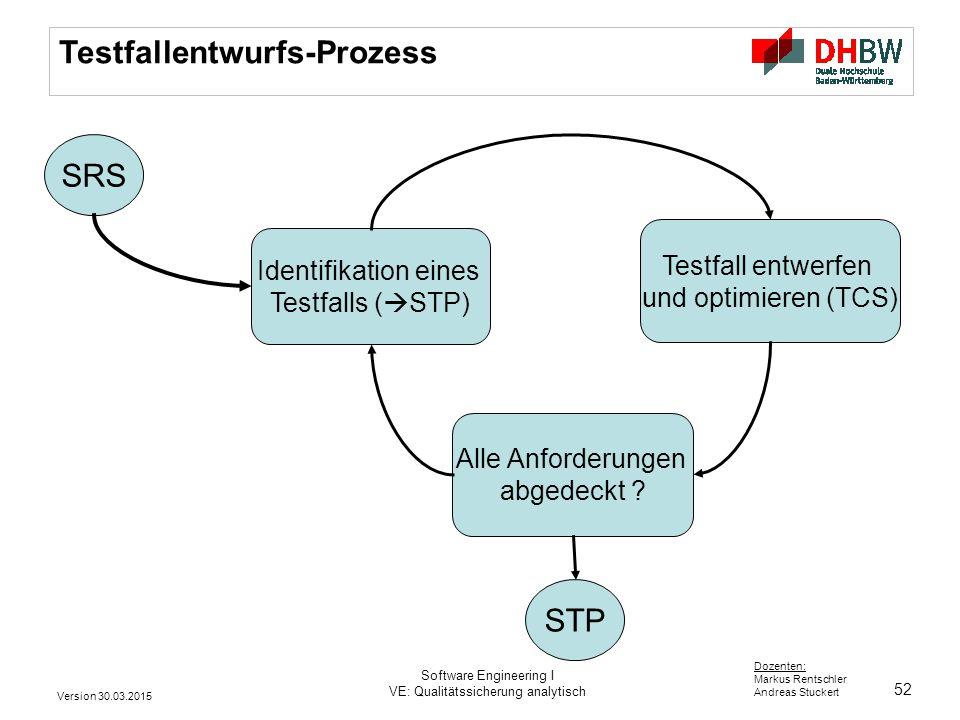 52 Dozenten: Markus Rentschler Andreas Stuckert Testfallentwurfs-Prozess SRS Identifikation eines Testfalls (  STP) Testfall entwerfen und optimieren