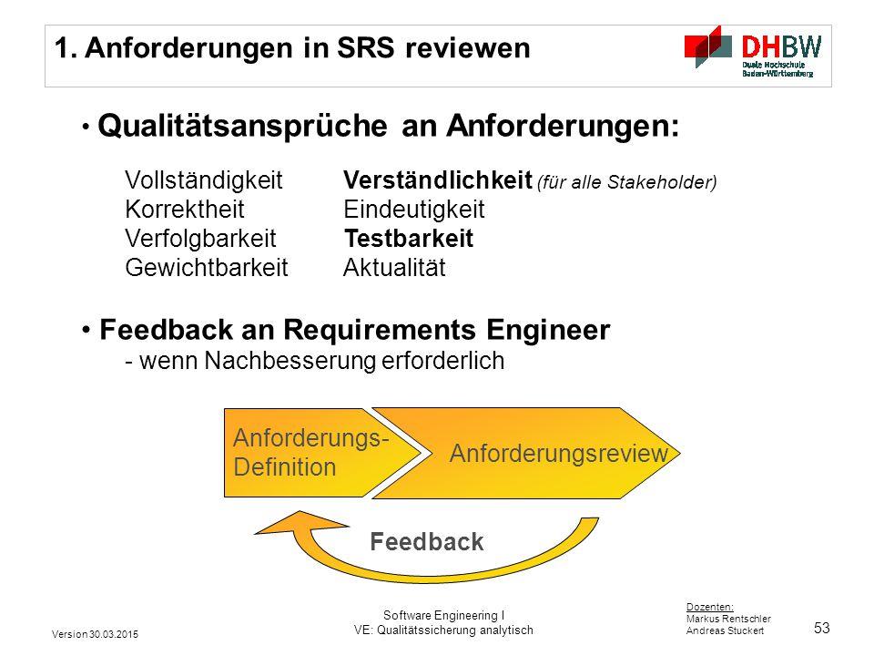 53 Dozenten: Markus Rentschler Andreas Stuckert 1. Anforderungen in SRS reviewen Qualitätsansprüche an Anforderungen: Vollständigkeit Verständlichkeit