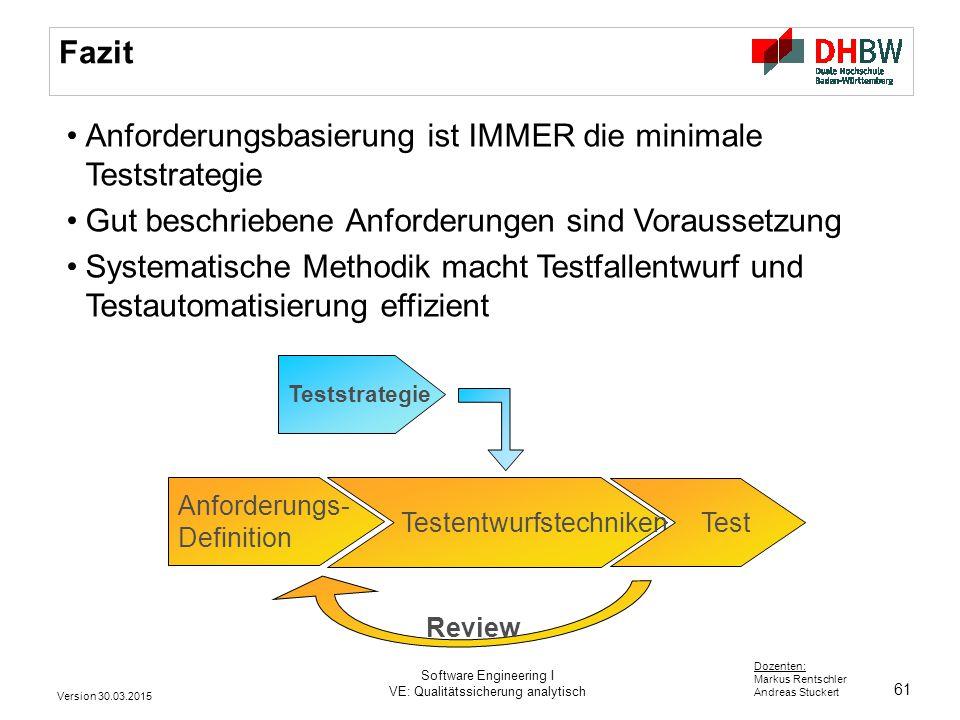 61 Dozenten: Markus Rentschler Andreas Stuckert Fazit Anforderungsbasierung ist IMMER die minimale Teststrategie Gut beschriebene Anforderungen sind V