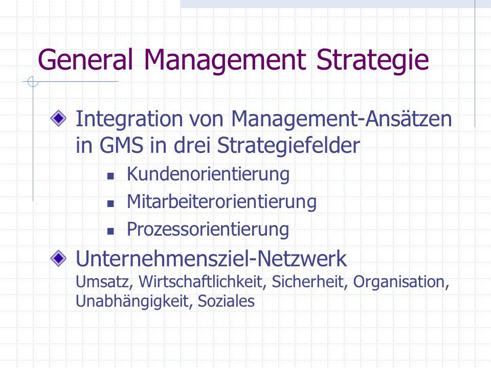 General Management Strategie Integration von Management-Ansätzen in GMS in drei Strategiefelder Kundenorientierung Mitarbeiterorientierung Prozessorie