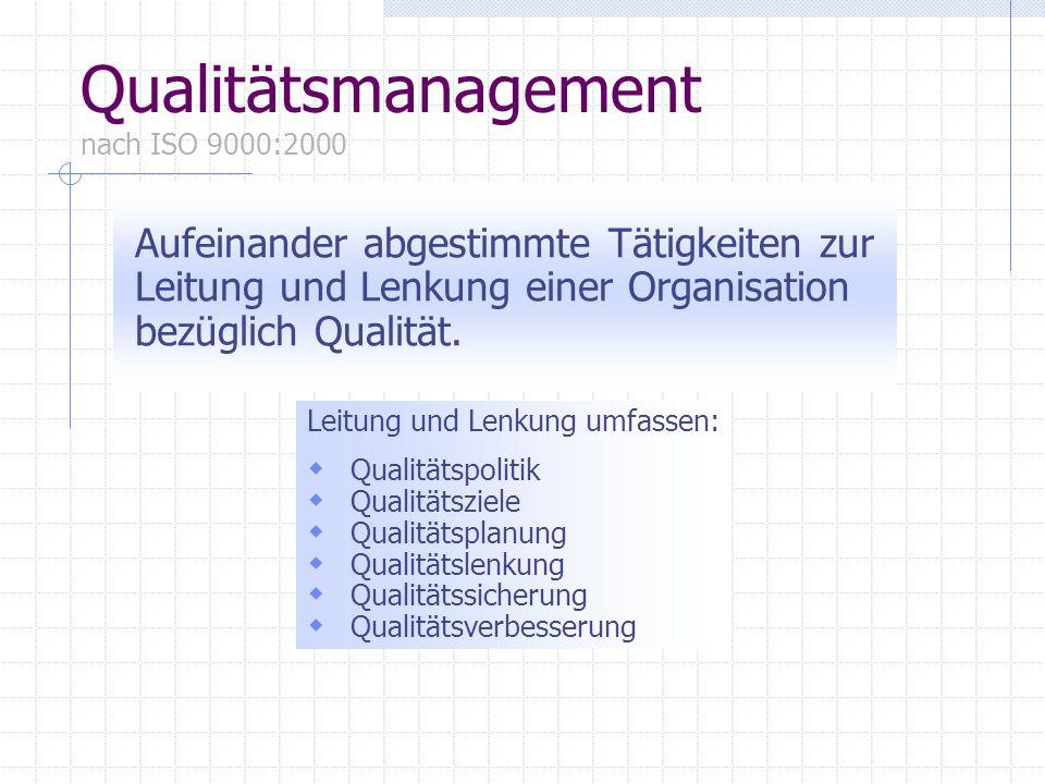 Qualitätsmanagement nach ISO 9000:2000 Aufeinander abgestimmte Tätigkeiten zur Leitung und Lenkung einer Organisation bezüglich Qualität. Leitung und