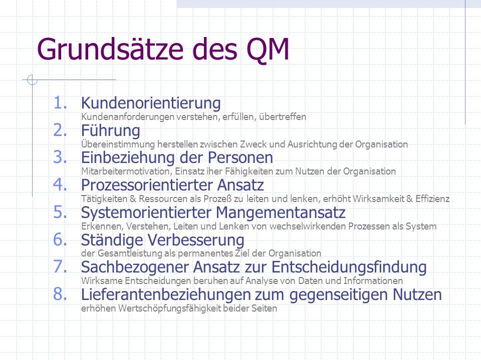Grundsätze des QM 1. Kundenorientierung Kundenanforderungen verstehen, erfüllen, übertreffen 2. Führung Übereinstimmung herstellen zwischen Zweck und