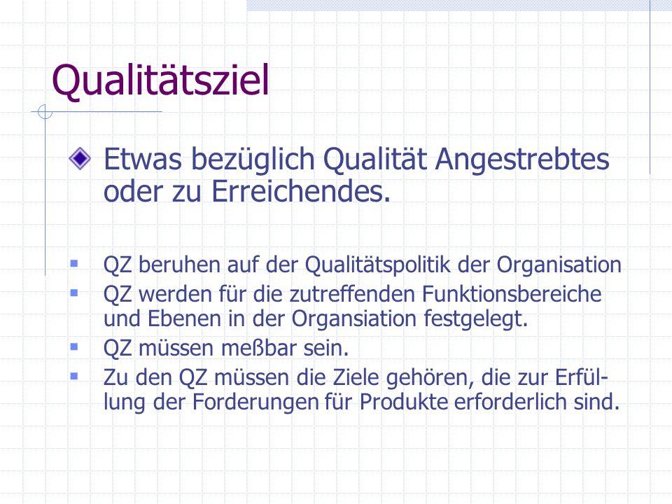 Qualitätsziel Etwas bezüglich Qualität Angestrebtes oder zu Erreichendes.  QZ beruhen auf der Qualitätspolitik der Organisation  QZ werden für die z
