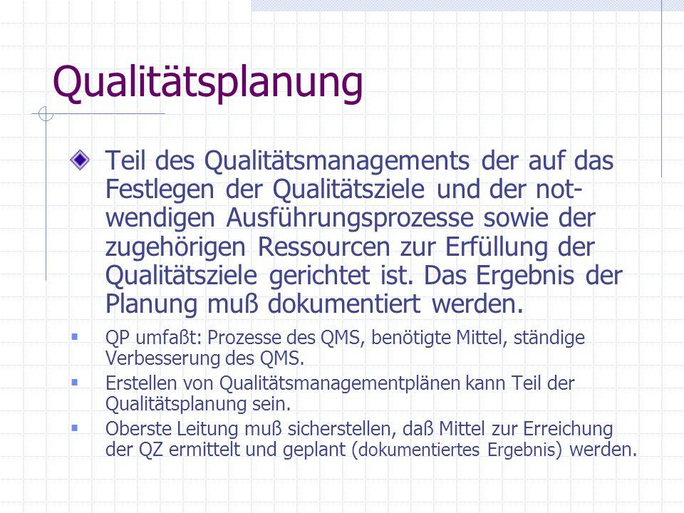 Qualitätsplanung Teil des Qualitätsmanagements der auf das Festlegen der Qualitätsziele und der not- wendigen Ausführungsprozesse sowie der zugehörige