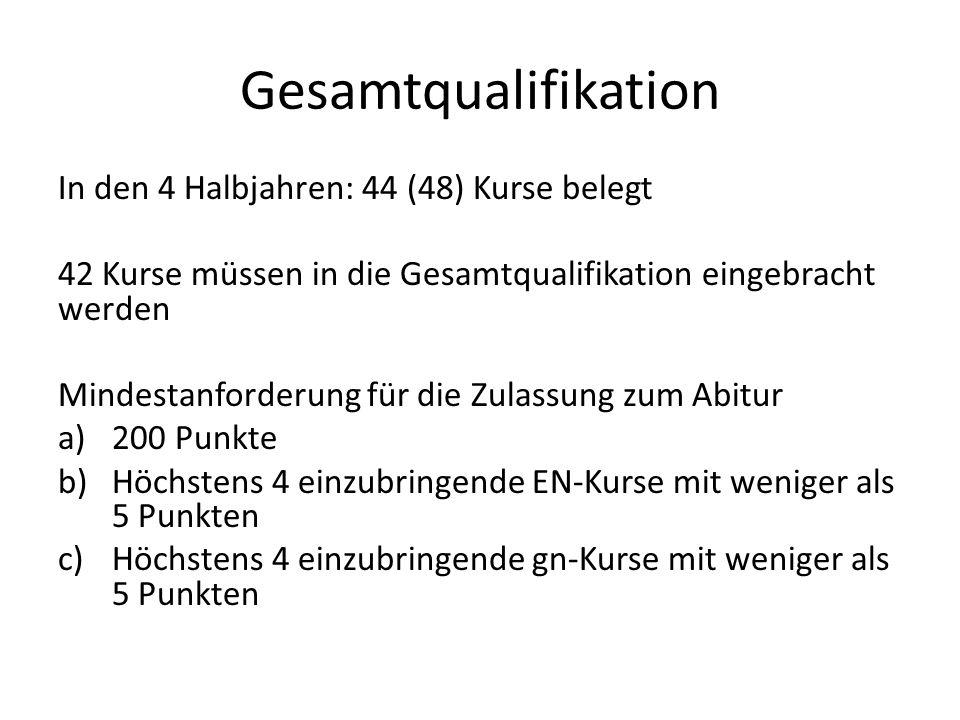 Gesamtqualifikation In den 4 Halbjahren: 44 (48) Kurse belegt 42 Kurse müssen in die Gesamtqualifikation eingebracht werden Mindestanforderung für die Zulassung zum Abitur a)200 Punkte b)Höchstens 4 einzubringende EN-Kurse mit weniger als 5 Punkten c)Höchstens 4 einzubringende gn-Kurse mit weniger als 5 Punkten