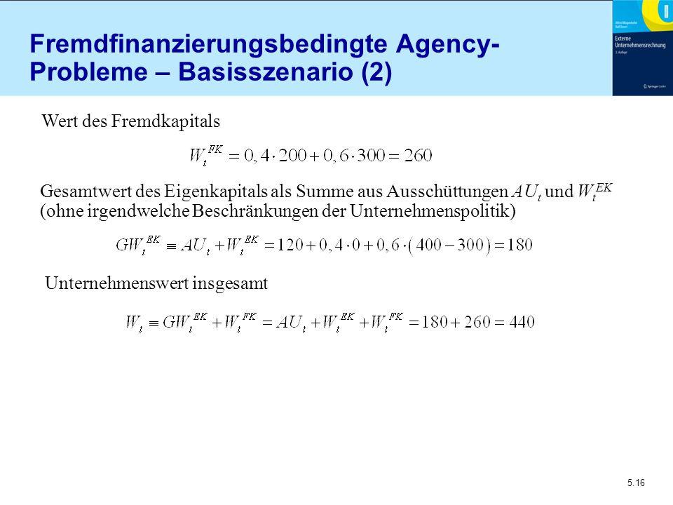 5.16 Fremdfinanzierungsbedingte Agency- Probleme – Basisszenario (2) Wert des Fremdkapitals Gesamtwert des Eigenkapitals als Summe aus Ausschüttungen