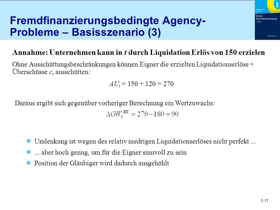 5.17 Fremdfinanzierungsbedingte Agency- Probleme – Basisszenario (3) Umlenkung ist wegen des relativ niedrigen Liquidationserlöses nicht perfekt......