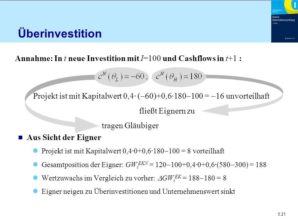 5.21 fließt Eignern zu tragen Gläubiger Überinvestition n Aus Sicht der Eigner Projekt ist mit Kapitalwert 0,4·0+0,6·180  100 = 8 vorteilhaft Gesamtp