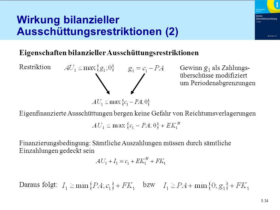 5.34 Wirkung bilanzieller Ausschüttungsrestriktionen (2) Eigenschaften bilanzieller Ausschüttungsrestriktionen Restriktion Gewinn g 1 als Zahlungs- üb