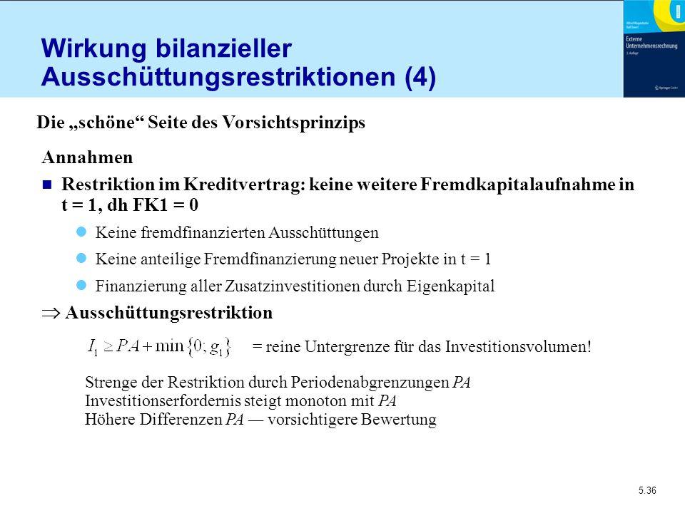 5.36 = reine Untergrenze für das Investitionsvolumen! Wirkung bilanzieller Ausschüttungsrestriktionen (4) Annahmen n Restriktion im Kreditvertrag: kei