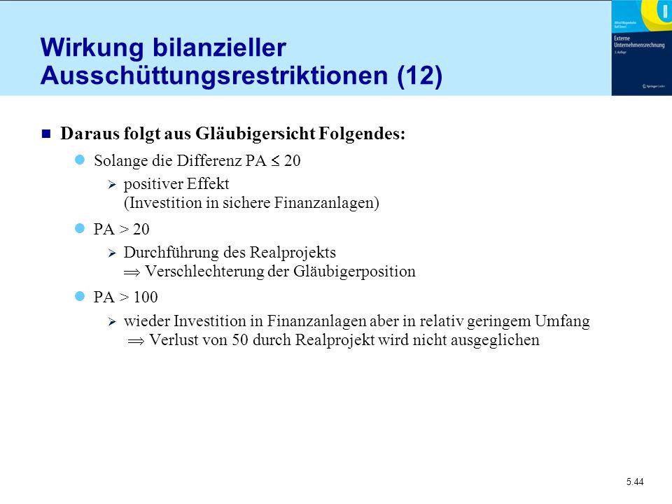 5.44 Wirkung bilanzieller Ausschüttungsrestriktionen (12) n Daraus folgt aus Gläubigersicht Folgendes: Solange die Differenz PA  20  positiver Effek