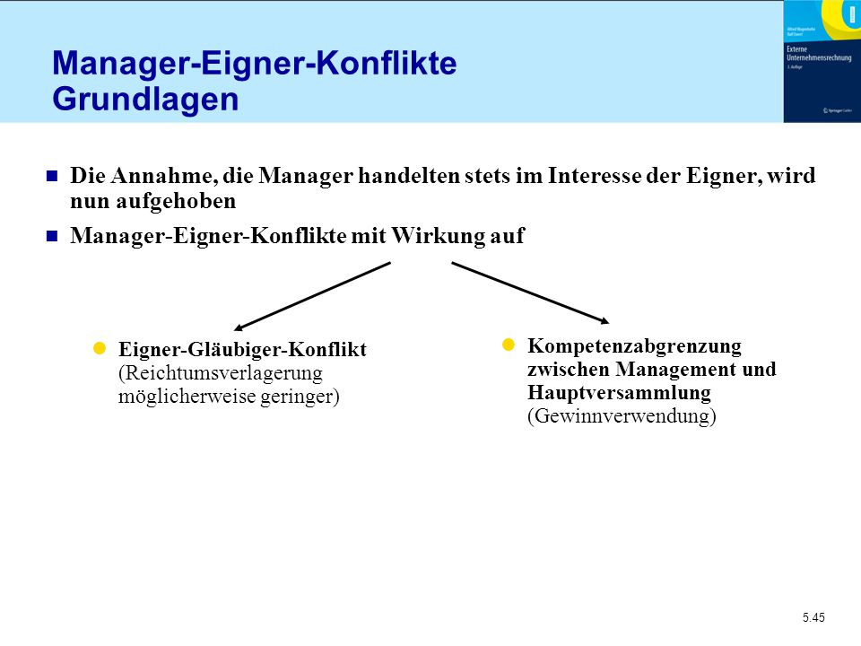 5.45 Manager-Eigner-Konflikte Grundlagen n Die Annahme, die Manager handelten stets im Interesse der Eigner, wird nun aufgehoben n Manager-Eigner-Konf