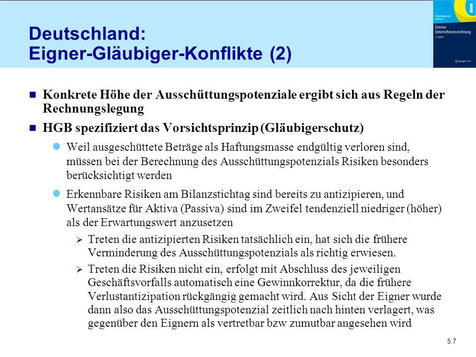 5.7 Deutschland: Eigner-Gläubiger-Konflikte (2) n Konkrete Höhe der Ausschüttungspotenziale ergibt sich aus Regeln der Rechnungslegung n HGB spezifizi