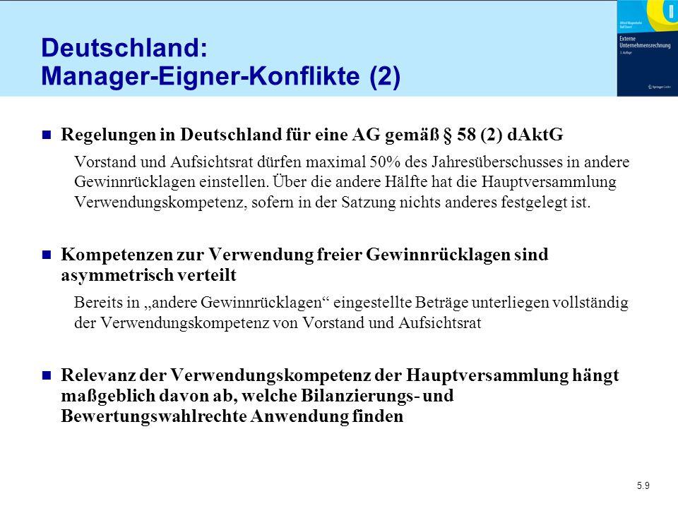 5.9 Deutschland: Manager-Eigner-Konflikte (2) n Regelungen in Deutschland für eine AG gemäß § 58 (2) dAktG Vorstand und Aufsichtsrat dürfen maximal 50