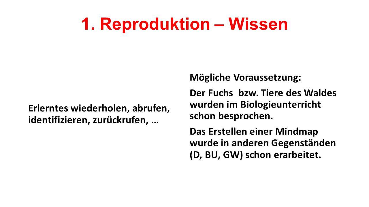 1. Reproduktion – Wissen Erlerntes wiederholen, abrufen, identifizieren, zurückrufen, … Mögliche Voraussetzung: Der Fuchs bzw. Tiere des Waldes wurden