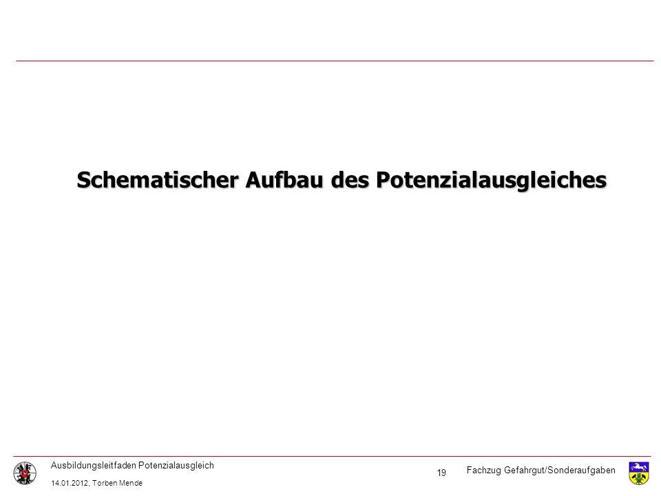 Fachzug Gefahrgut/Sonderaufgaben Ausbildungsleitfaden Potenzialausgleich 14.01.2012, Torben Mende 19 Schematischer Aufbau des Potenzialausgleiches