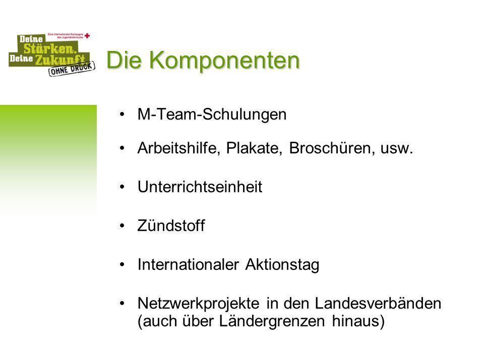 Die Komponenten M-Team-Schulungen Arbeitshilfe, Plakate, Broschüren, usw.