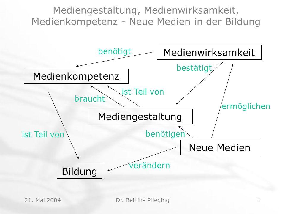 21. Mai 2004Dr. Bettina Pfleging1 Medienkompetenz Mediengestaltung braucht ist Teil von Medienwirksamkeit bestätigt benötigt Neue Medien Bildung ermög