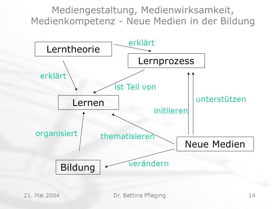 21. Mai 2004Dr. Bettina Pfleging14 Neue Medien Bildung verändern Mediengestaltung, Medienwirksamkeit, Medienkompetenz - Neue Medien in der Bildung Ler