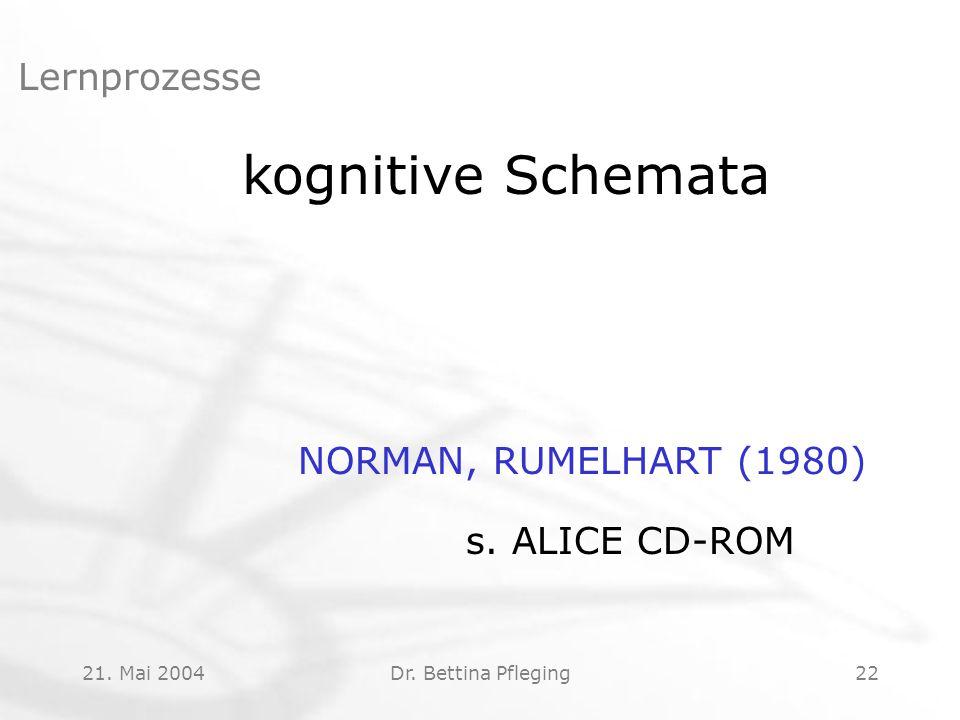 21. Mai 2004Dr. Bettina Pfleging22 Lernprozesse kognitive Schemata NORMAN, RUMELHART (1980) s. ALICE CD-ROM