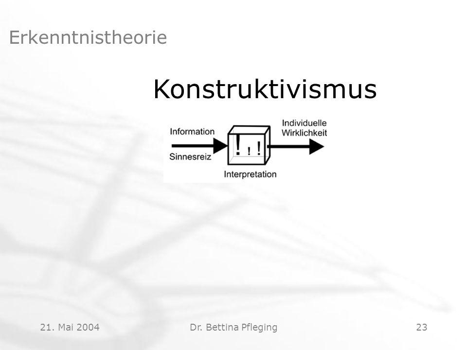 21. Mai 2004Dr. Bettina Pfleging23 Erkenntnistheorie Konstruktivismus