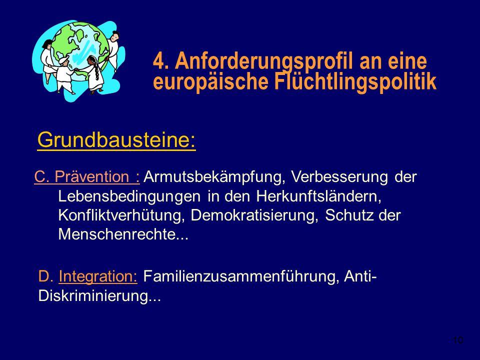 9 4. Anforderungen an eine europäische Einwanderungs- und Flüchtlingspolitik A. Begrenzung von Zuwanderung: Bedingungen für Einreise und Aufenthalt vo