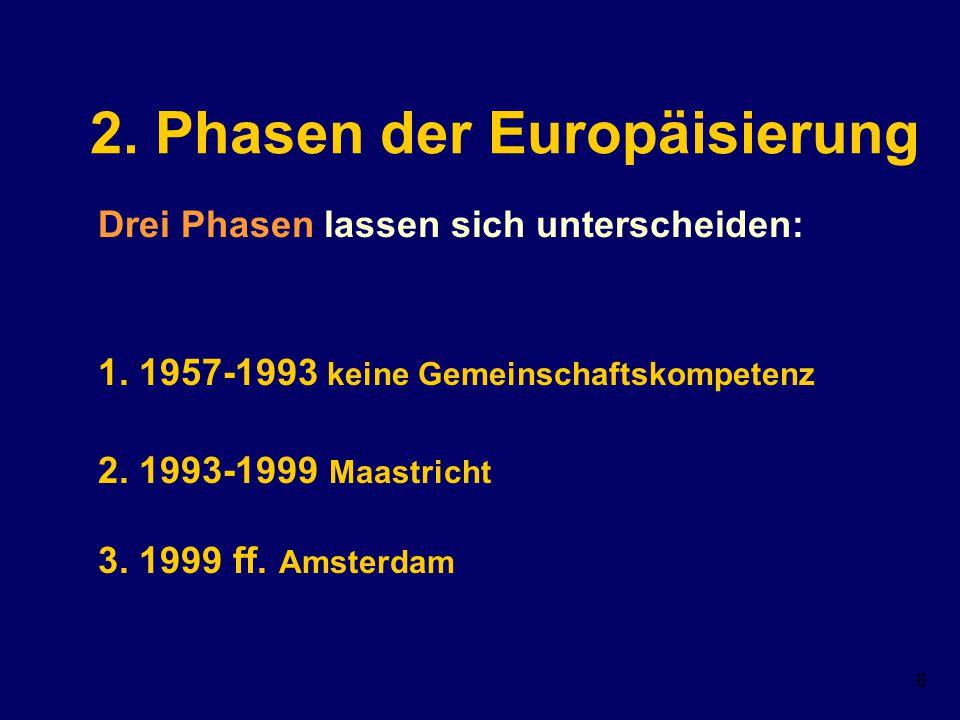 5 1. Warum europäisch? Die Mitgliedstaaten der EU kamen zu der Auffassung, dass Zuwanderung im europäischen Rahmen gemeinsam zu regeln sei. Die Gründe