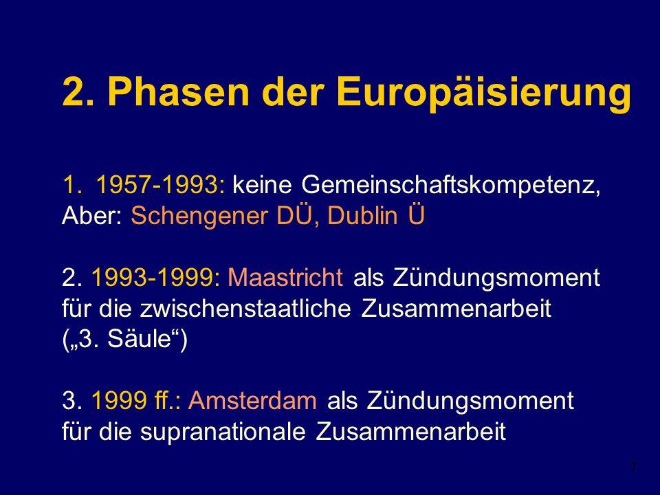 6 2. Phasen der Europäisierung Drei Phasen lassen sich unterscheiden: 1. 1957-1993 keine Gemeinschaftskompetenz 2. 1993-1999 Maastricht 3. 1999 ff. Am