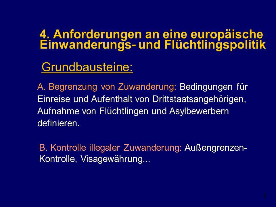 """8 3. """"Festung Europa""""? Die Instrumente sind vor allem dem Sicherheitsaspekt verpflichtet. Aber: Die Tendenz ist nicht einheitlich restriktiv. Problem:"""