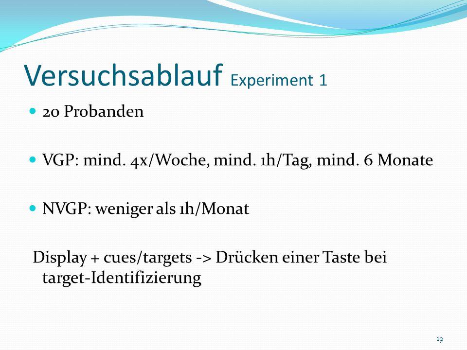 Versuchsablauf Experiment 1 20 Probanden VGP: mind. 4x/Woche, mind. 1h/Tag, mind. 6 Monate NVGP: weniger als 1h/Monat Display + cues/targets -> Drücke