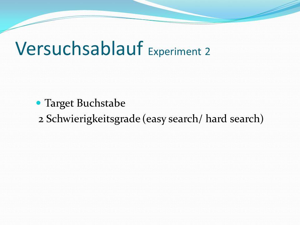 Versuchsablauf Experiment 2 Target Buchstabe 2 Schwierigkeitsgrade (easy search/ hard search)