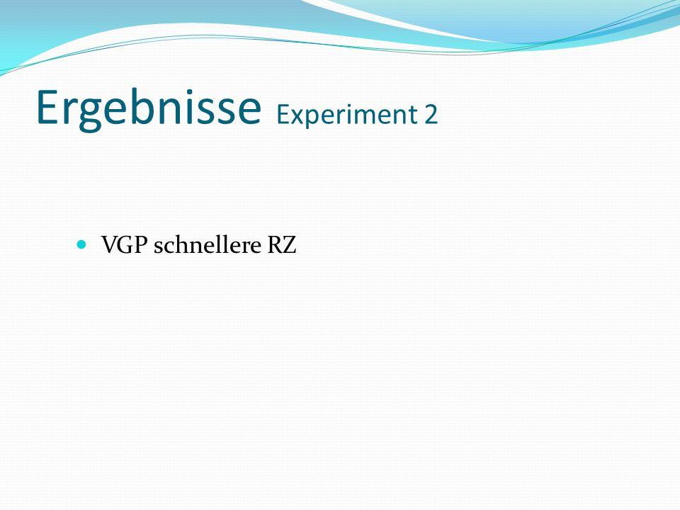 Ergebnisse Experiment 2 VGP schnellere RZ