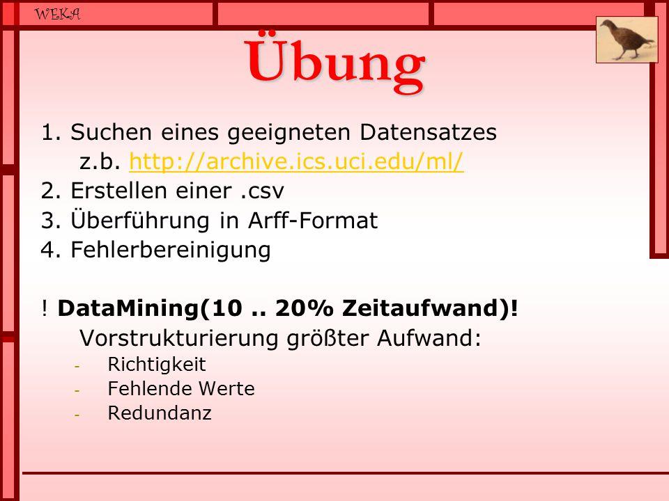 WEKA Übung 1. Suchen eines geeigneten Datensatzes z.b. http://archive.ics.uci.edu/ml/http://archive.ics.uci.edu/ml/ 2. Erstellen einer.csv 3. Überführ