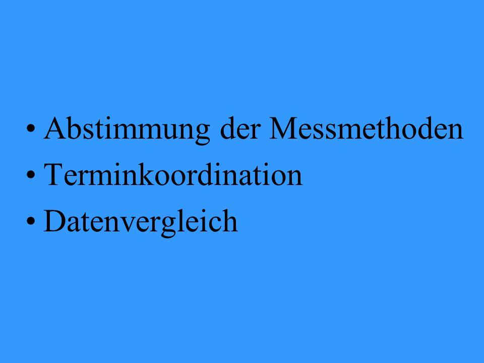 Abstimmung der Messmethoden Terminkoordination Datenvergleich