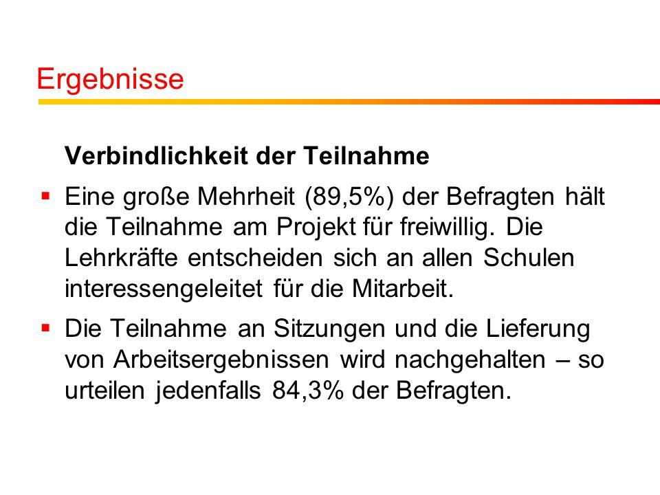 Ergebnisse Verbindlichkeit der Teilnahme  Eine große Mehrheit (89,5%) der Befragten hält die Teilnahme am Projekt für freiwillig.