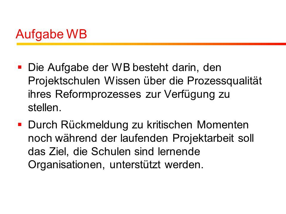 Aufgabe WB  Die Aufgabe der WB besteht darin, den Projektschulen Wissen über die Prozessqualität ihres Reformprozesses zur Verfügung zu stellen.
