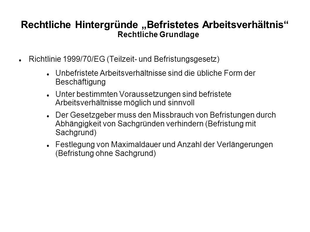 """Rechtliche Hintergründe """"Befristetes Arbeitsverhältnis"""" Rechtliche Grundlage Richtlinie 1999/70/EG (Teilzeit- und Befristungsgesetz) Unbefristete Arbe"""